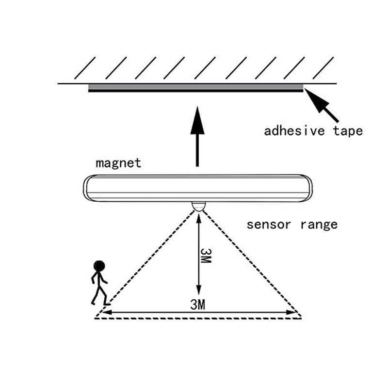 LED תחת קבינט אור PIR חיישן תנועת מנורת 6/10 נוריות יבש סוללה עבור מלתחת ארון ארון מטבח לילה אור