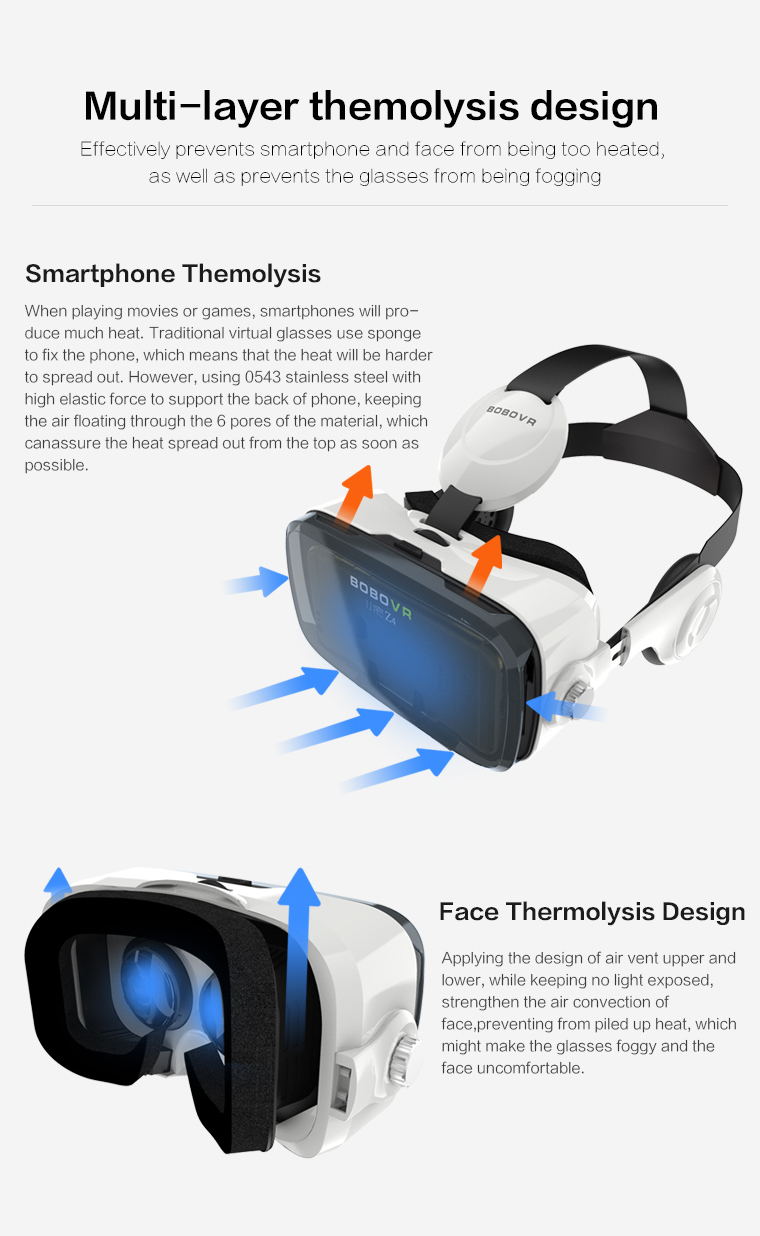 Original brand BOBOVR Z4 xiaozhai Virtual Reality 3D VR Glasses cardboard bobo vr z4 for 3.5 - 6.0 inch smartphones Immersive 7