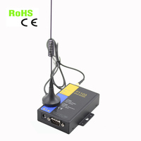 F1103 Q RS232 quad band 850/900/1800/1900Mhz GPRS modem for SMS
