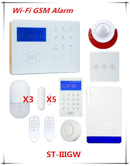 2017 New Wifi GSM Alarm Home Smart Security Alarm System with Voice Prompt Wifi Network Alarm System With App And WebIE Control forecasting us home prices with neural network and fuzzy methods