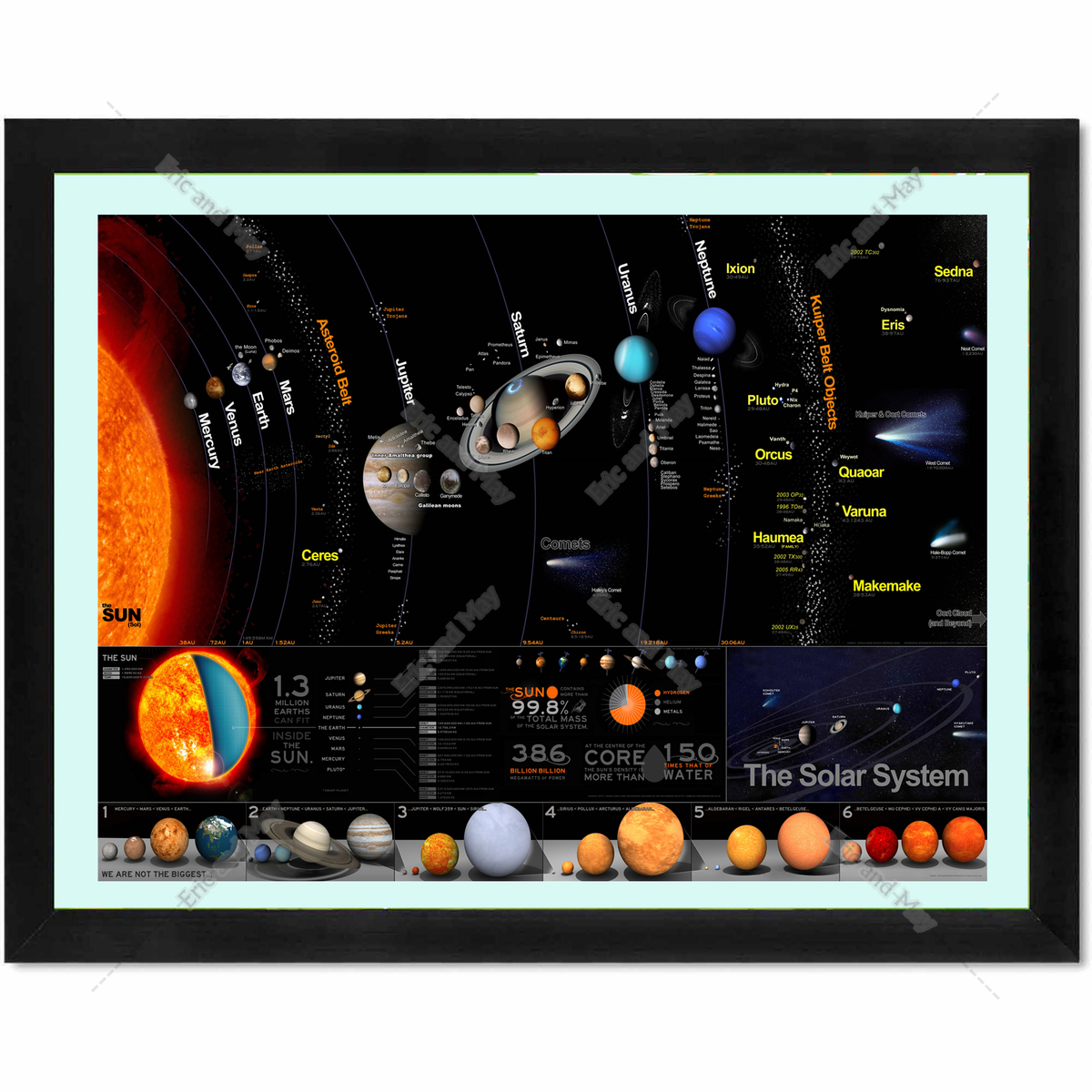 hd sistema solar planetas modelo pintura canvas art print poster pared pictures for living room decoracin
