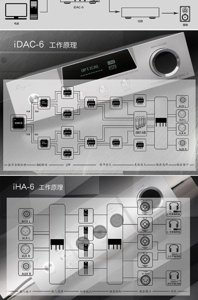2017 Cayin iDac-6 & iHA-6 66 Set IDAC-6 Audio Decoder IHA-6 Full Balanced Headphone Amplifier HIFI Tube AMP Aluminum Enclosure
