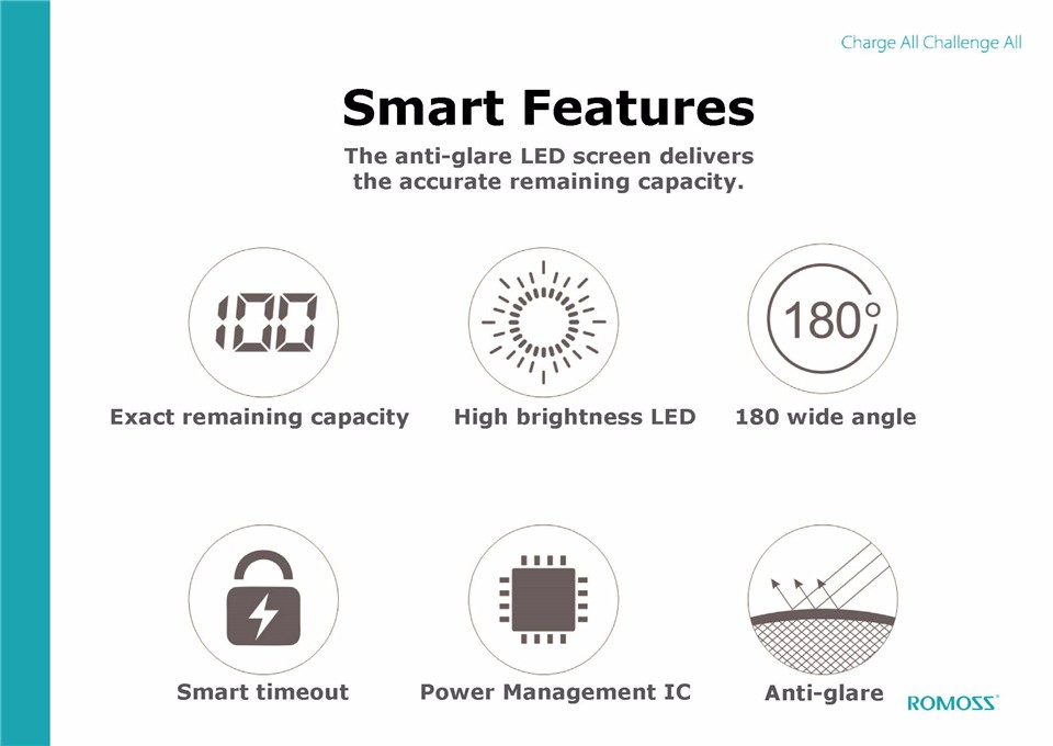 ROMOSS Sense 6P 20000mAh Power Bank Dual USB Portable External Battery 4