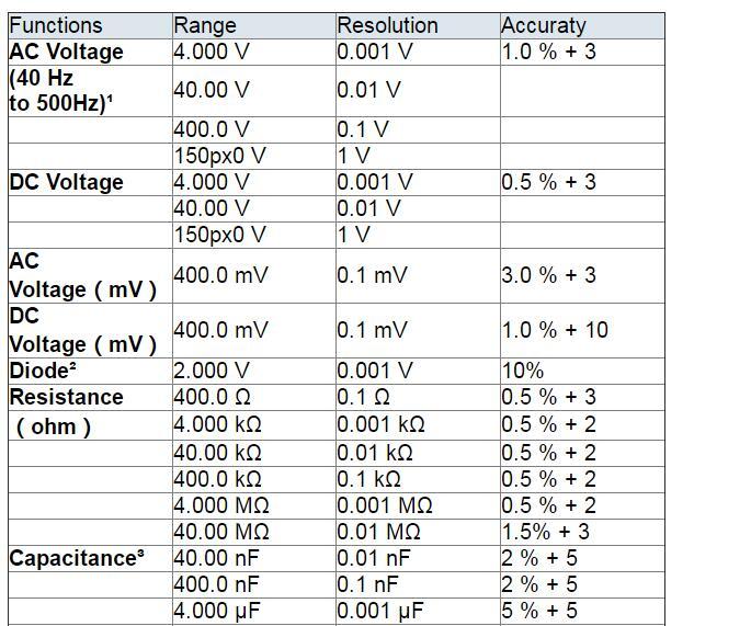 r c tensão contínua e corrente de teste automático gama