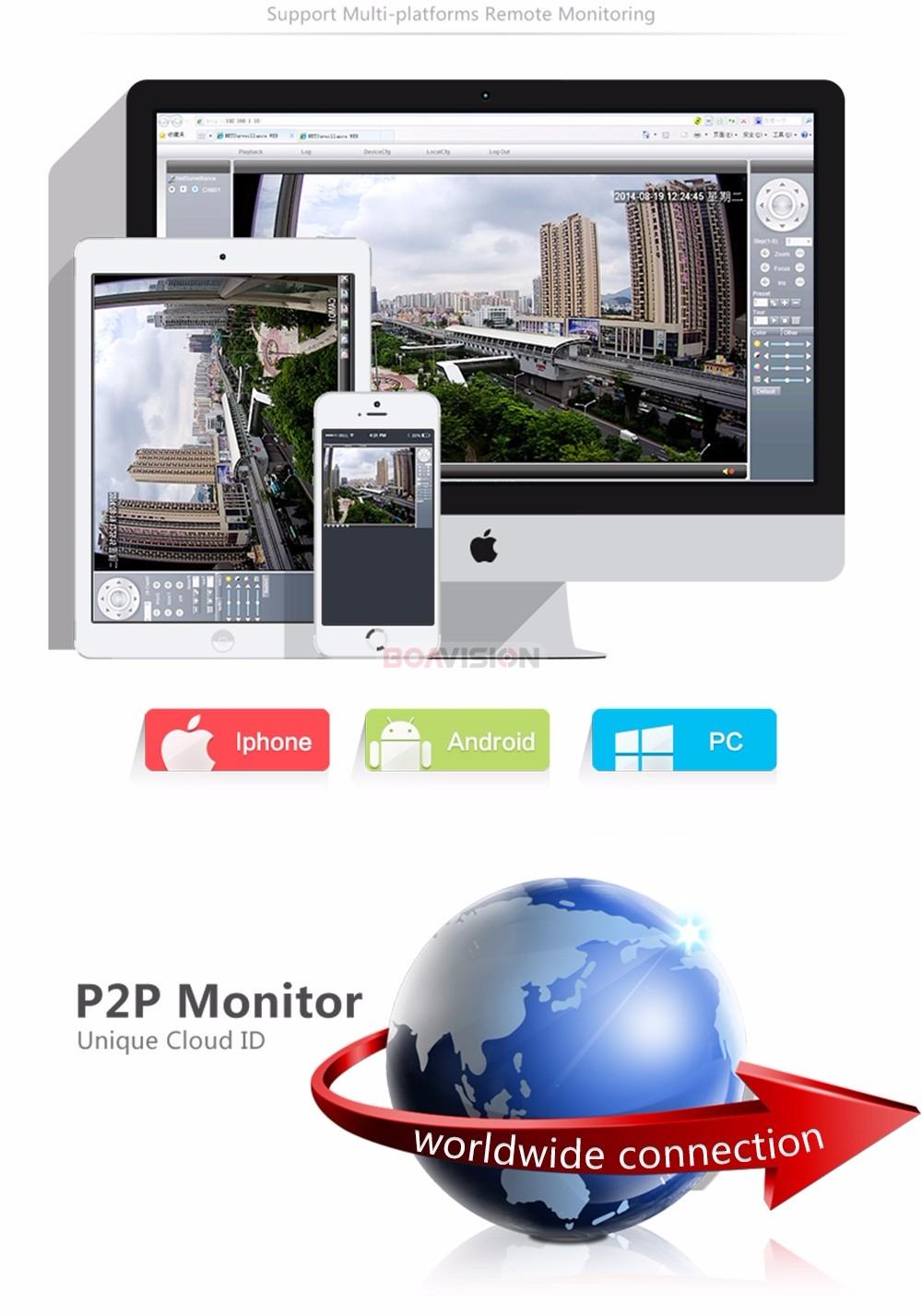 08 IP Camera 720P