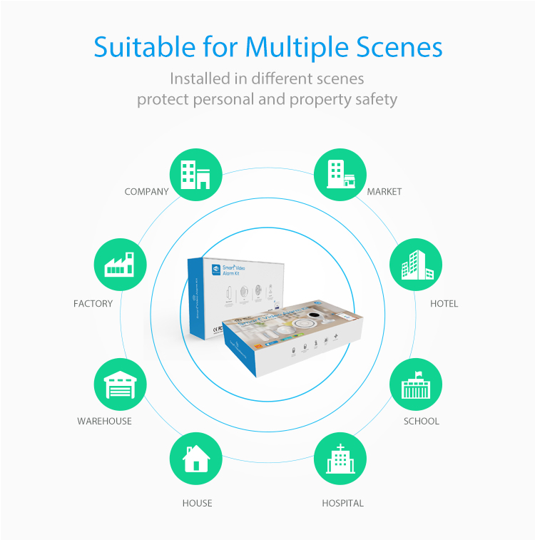 TUYA Smart Home Video Alarm Kit Concluding 720P Cameras 3 sensors 1 Siren Alarm All Support Wifi with SmartLife TUYA Smart APP_F16