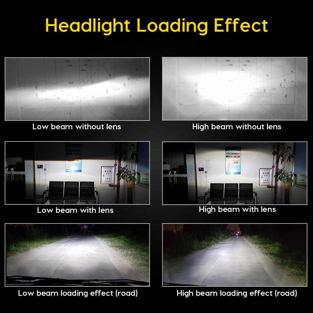 Zdatt Mini Car Headlight H4 LED 80W 10000Lm H7 H11 H8 9005 HB3 9006 HB4 Bulb Light 6000K COB 12V 24V LED Auto Lamp Car Headlamp
