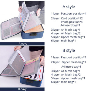 Image 3 - Large Capacity Document File Bag Case Waterproof Document Bag Organizer Papers Storage Pouch Credential Bag Diploma Storage File