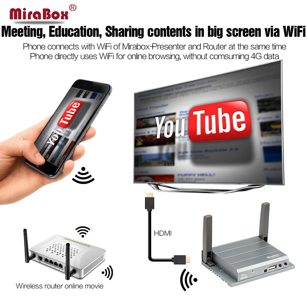 MiraBox Presenter WiFi Display Mirroring For Airplay/Allshare Cast/Screen Mirroring/DLNA/Miracast HDMI+VGA Wireless Mirroring smart tv display stick android wireless screen mirroring airplay dlna miracast dongle for car