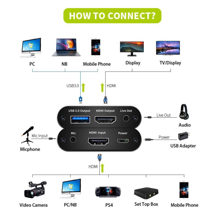 KuWFi USB3.0 HDMI 4K60Hz Capture vidéo HDMI vers USB Capture vidéo carte Dongle jeu Streaming diffusion en direct avec micentrée - 3