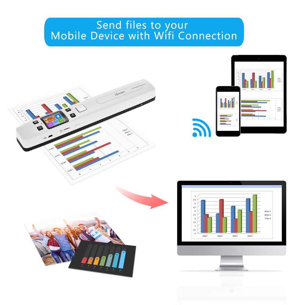 IssyzonePOS Portable Document Scanner Mini Handheld A4 Image JPG PDF Mobile Scanner WIFI with Micro SD TF Card for Book Scanning 8