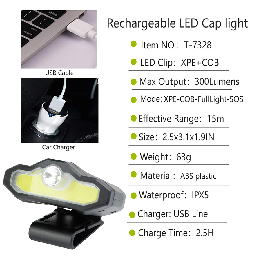 Купить с кэшбэком XPE + COB LED Headlamp Cap Light 4 Modes USB Rechargeable Cap Clip Light Hunting Camping Cycling Fishing Head Lamp Lantern