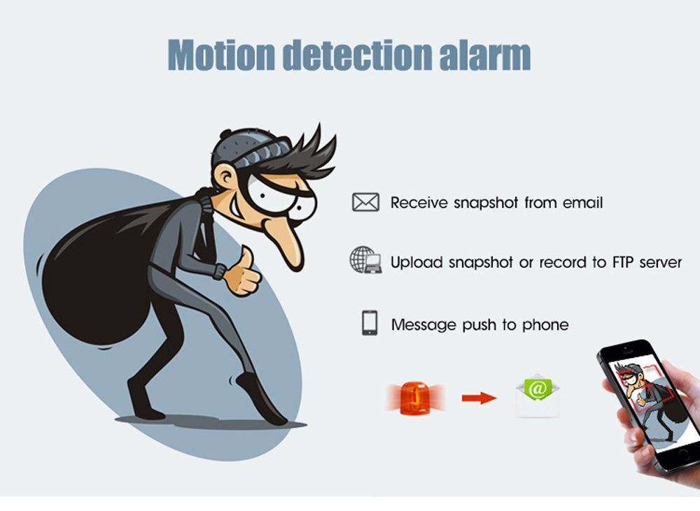 4-motion detection (SD )
