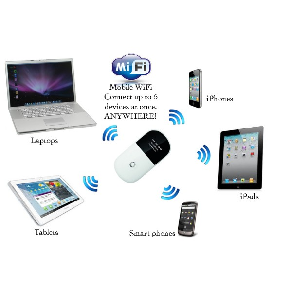 vodafone-spain-mobile-wifi-kit-r205-customizable