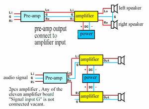Image 3 - Verstärker Passive Tone Bord Bass Höhen Volumen Control Pre verstärker Pre AMP DIY Kits HIFI enthusiasten Potentiometer einstellung