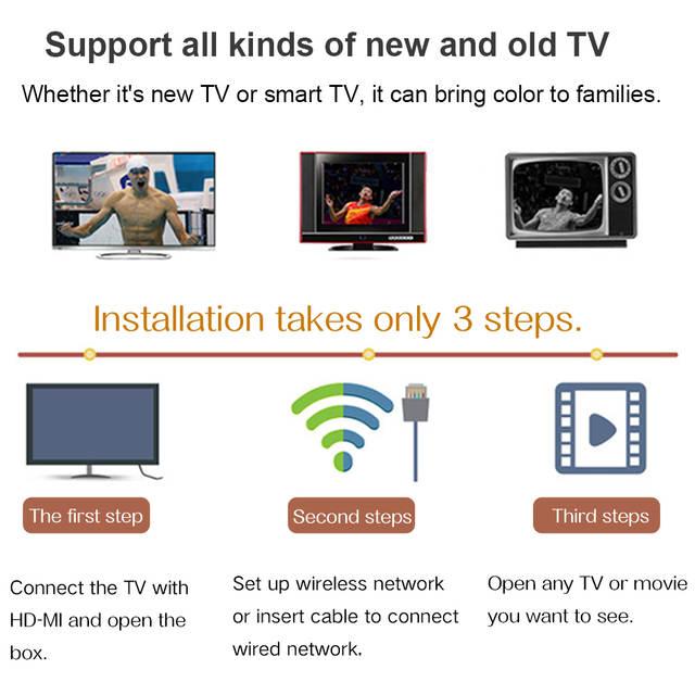 US $38 99 |Wechip Smart Android 8 1 TV Box Q plus 4GB 64GB Allwinner H6 4GB  32GB 1080P H 265 4K Media Player 2 4G Wifi Wireless Set Top Box-in Set-top