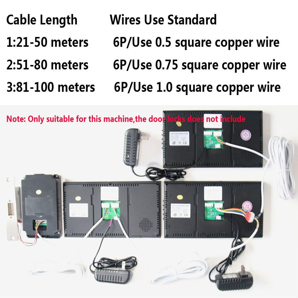 Dorable Qd28414w Surveillance Camera Wire Diagram Ideas - Wiring ...