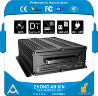 8 Channel AHD GPS Tracking 2 5 SATA HDD 2TB SD Card 64GB Vehicle Mobile DVR