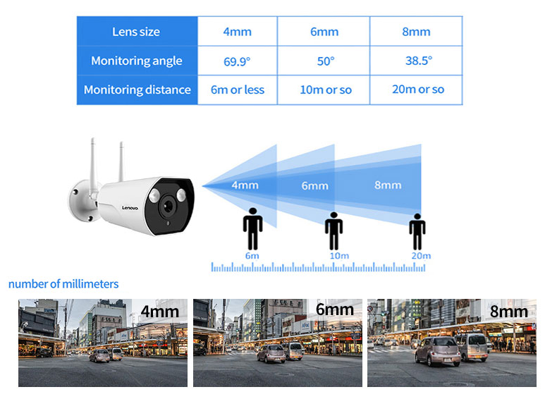 HTB1ILLmMFzqK1RjSZFvq6AB7VXaW LENOVO IP Camera Wifi 1080P ONVIF Wireless Wired HD Waterproof WiFi IP Camera Surveillance Outdoor Camera Security Night Vision
