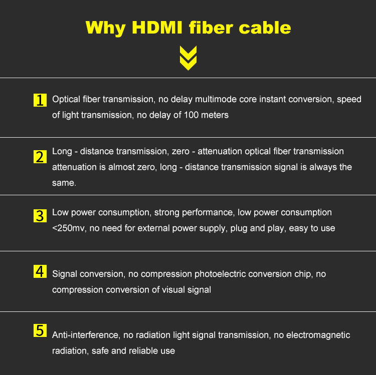 3 HDMI 2.0 Cable Active Optical Cable Long Transmission Lossless 4K 60Hz for HD TV Projector PS4 20m 30m 50M Fiber Optic HDMI