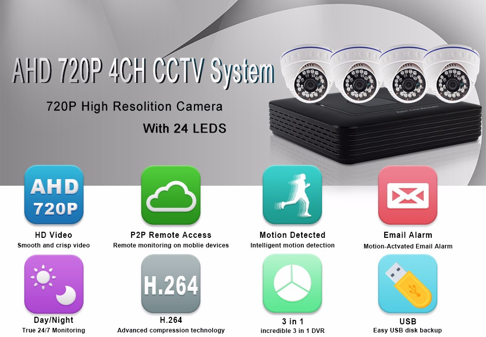 1-720P AHD Camera System Kits 4CH 50-B