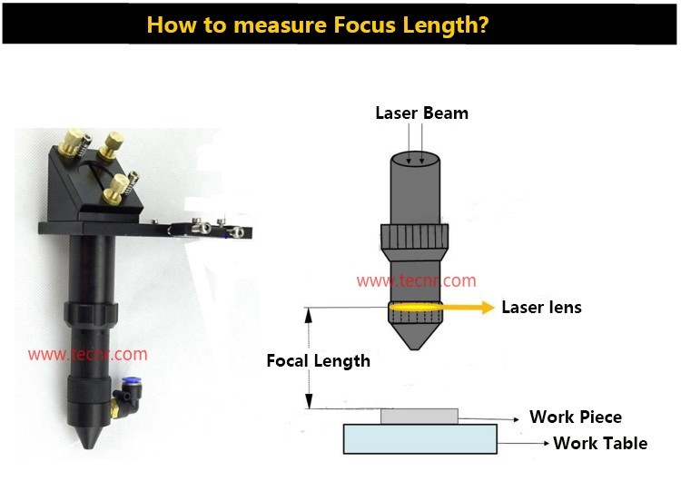 How to measure laser lens focus length