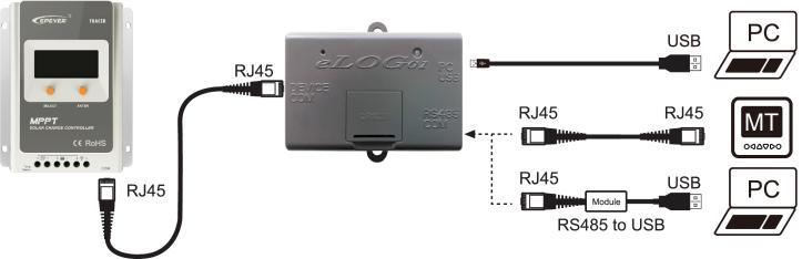 Elog01 записывает рабочие данные солнечной системы, соответствующие солнечному контроллеру, подключается к usb-кабелю MT50 и PC