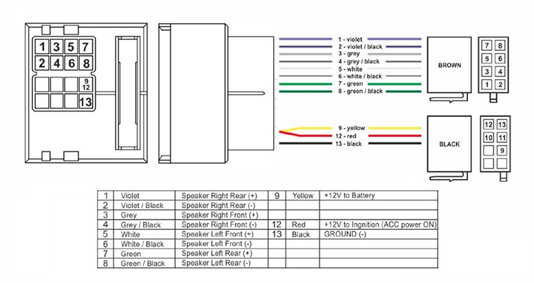 Head Unit Iso Wiring Diagram