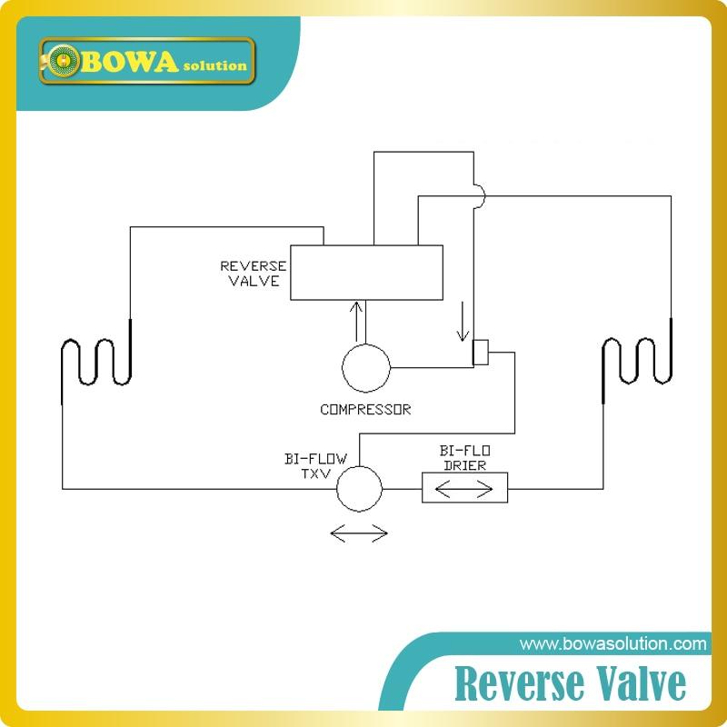 on 4 way solenoid valve schematic