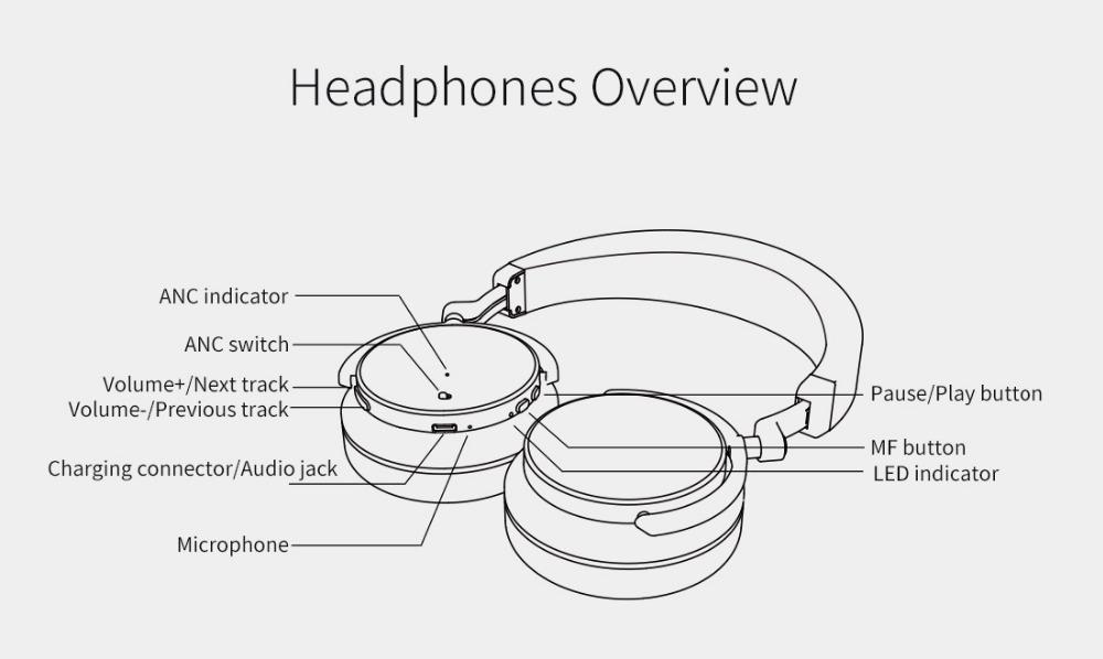 T4 bluedio aktywny hałasu anulowanie słuchawki bezprzewodowe bluetooth bezprzewodowy zestaw słuchawkowy z mikrofonem 14