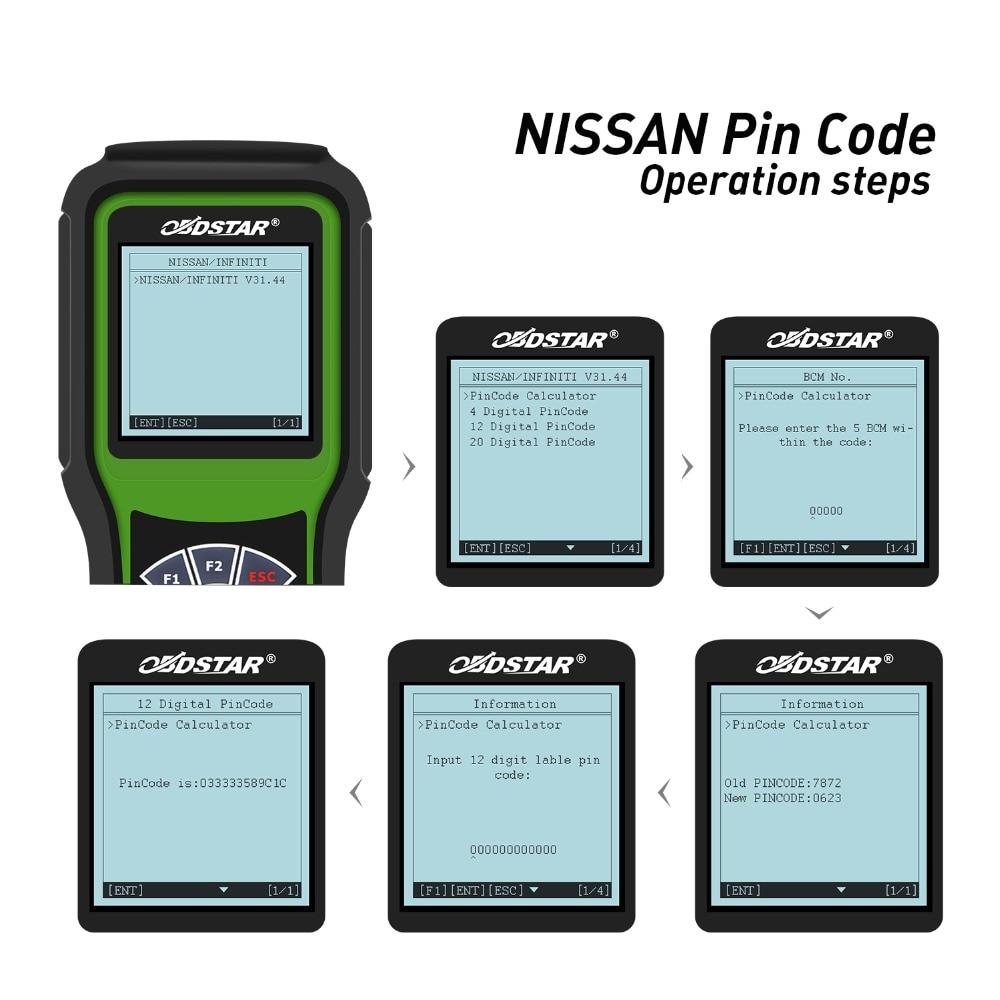 Nissan Pin Code