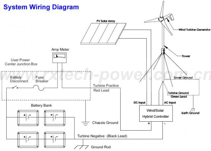 system wiring diagram