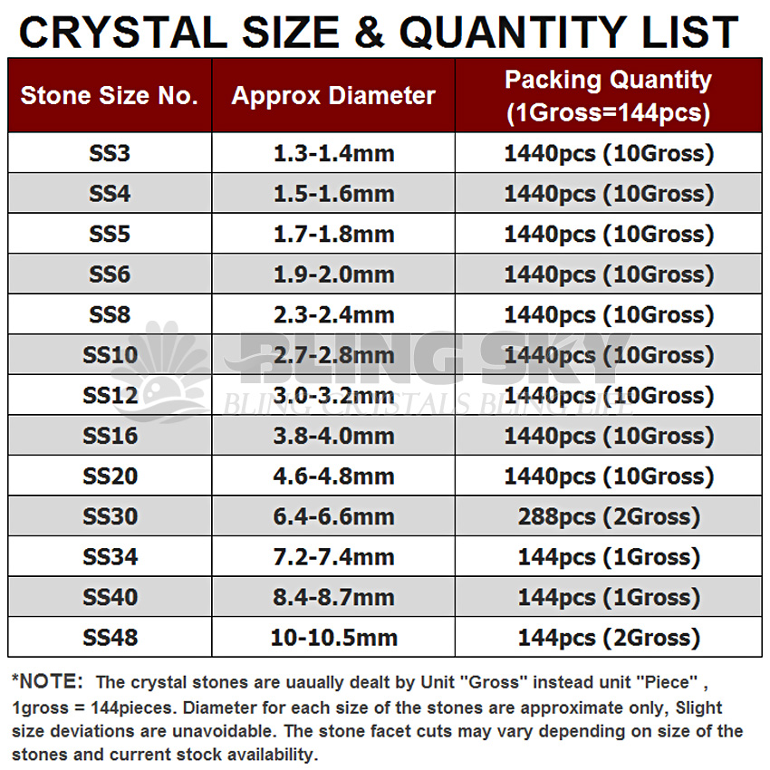 Super Clear SS3 SS4 SS5 SS6 SS10 SS20 SS30 for Nail Art Rhinestones Glitter Crystal Decoration DIY Non HotFix stone Decor strass in Rhinestones from Home Garden