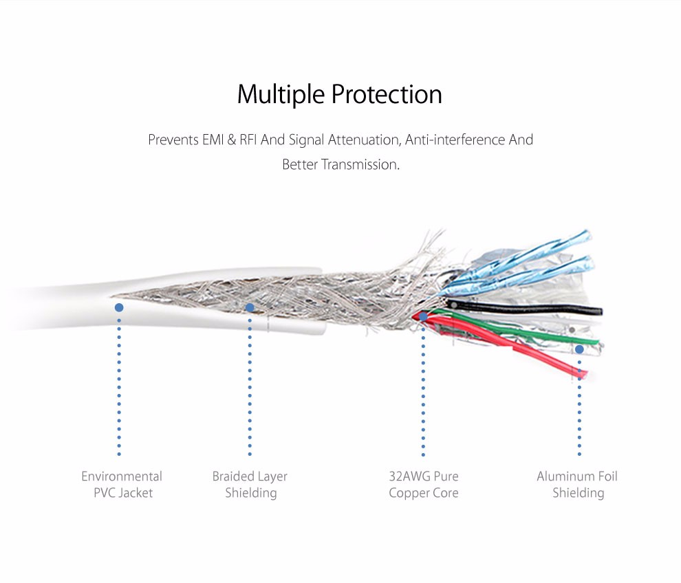 Aiffect 1080p Mini Dp To Hdmi Cable Displayport Wiring Diagram Thunderbolt Port Cord Line Sales Promotion