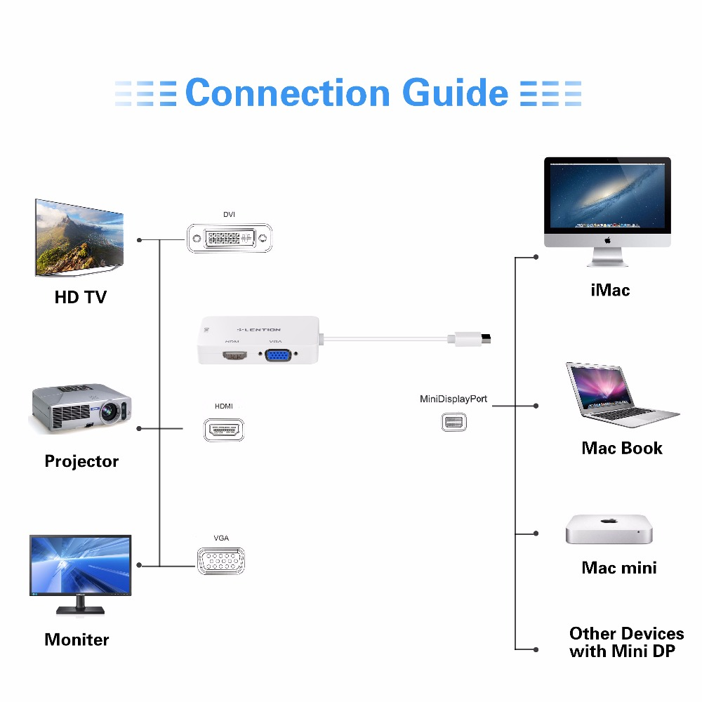 Incredible Dvi To Vga Wire Diagram Wiring Library Wiring Cloud Nuvitbieswglorg