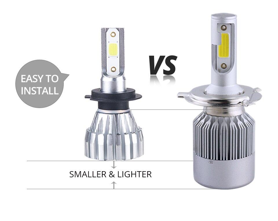 Foxcncar LED 6500K H4 H7 4300K Car Headlight H1 H3 H11 H8 H9 9005 9006 HB3 HB4 auto lamp faro moto Fanless 5000LM 50W DC 12V 24V (10)