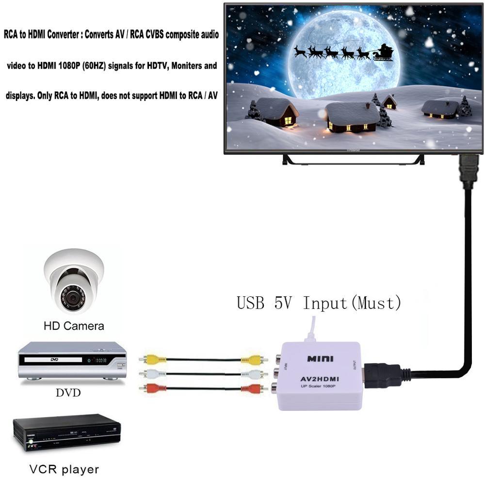 lowest price RCA To HDMI AV To HDMI GANA 1080P Mini RCA Composite CVBS AV To HDMI Video Audio Converter Adapter Compatible PAL NTSC SECAM M N
