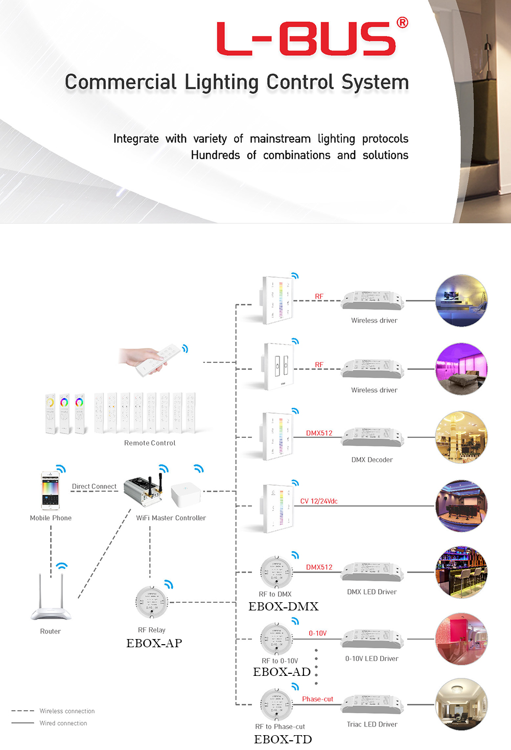 Nieuwe WiFi 106 LED wifi controller met F12 RF afstandsbediening; 2.4GHz Draadloze Ontvanger, touch panel Led RGB strip Verlichting Controle Systeem - 4