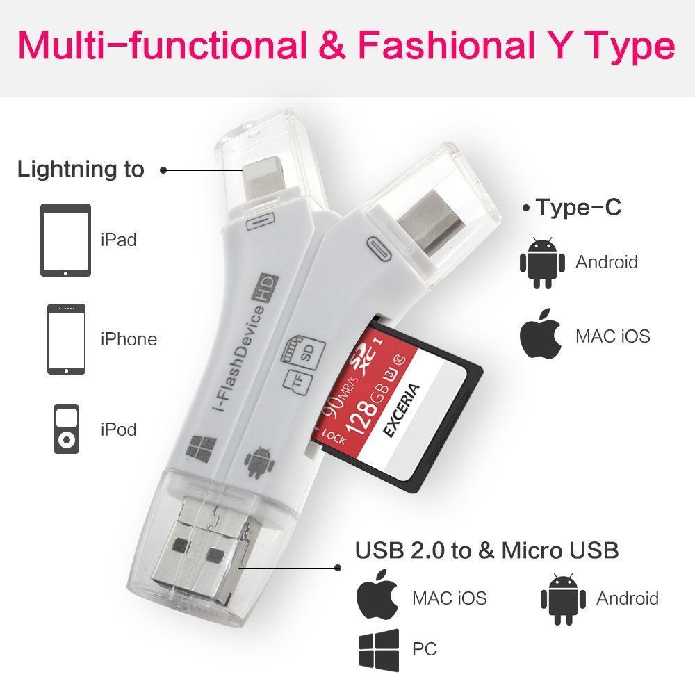 Image 4 - 4 in 1 SD Card Reader USB Micro SD&TF Card Reader Adapter for iPhone iPad MAC Android Camera Free Lighting & Type C Extenders-in Card Readers from Computer & Office