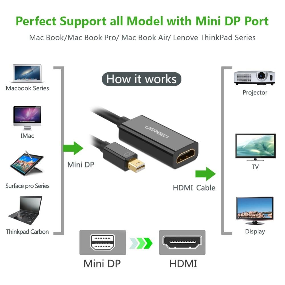 dp к hdmi доставка из Китая
