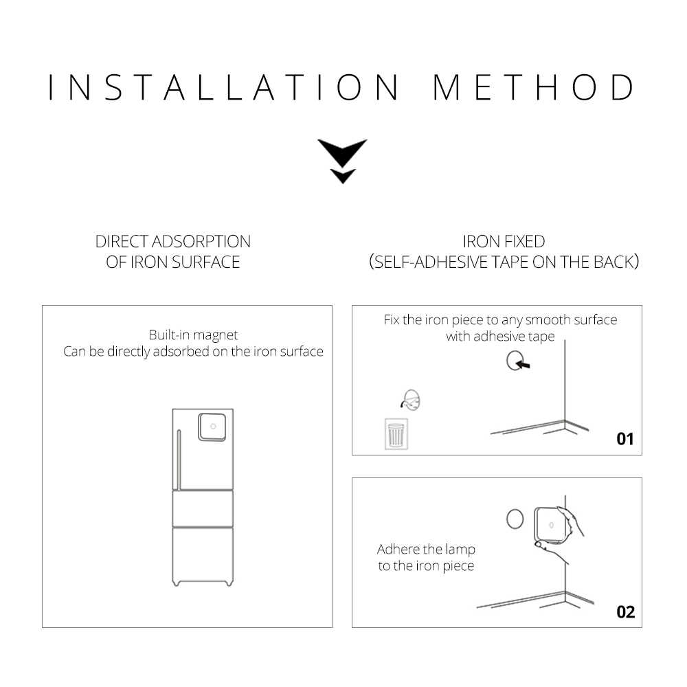 wireless led auto under cabinet lights pir motion sensor closet light magnetic aaa battery cabinet light  [ 1000 x 1000 Pixel ]