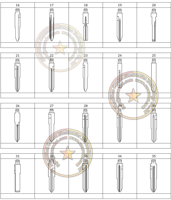 car blade key 02