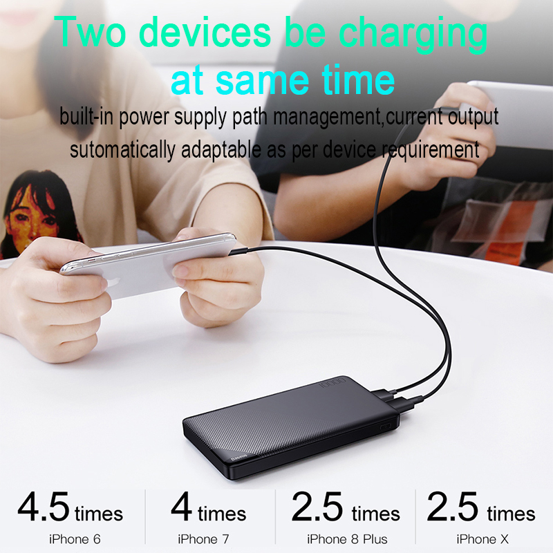 Baseus 10000mAh Power Bank Usb Charger For iPhone Mobile Phone External Battery Pack Portable Power Bank Dual Powerbank Charger in Power Bank from Cellphones Telecommunications