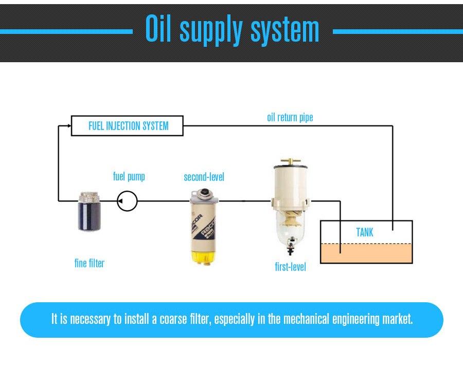 2019 500fg conjunto combustível separador de água