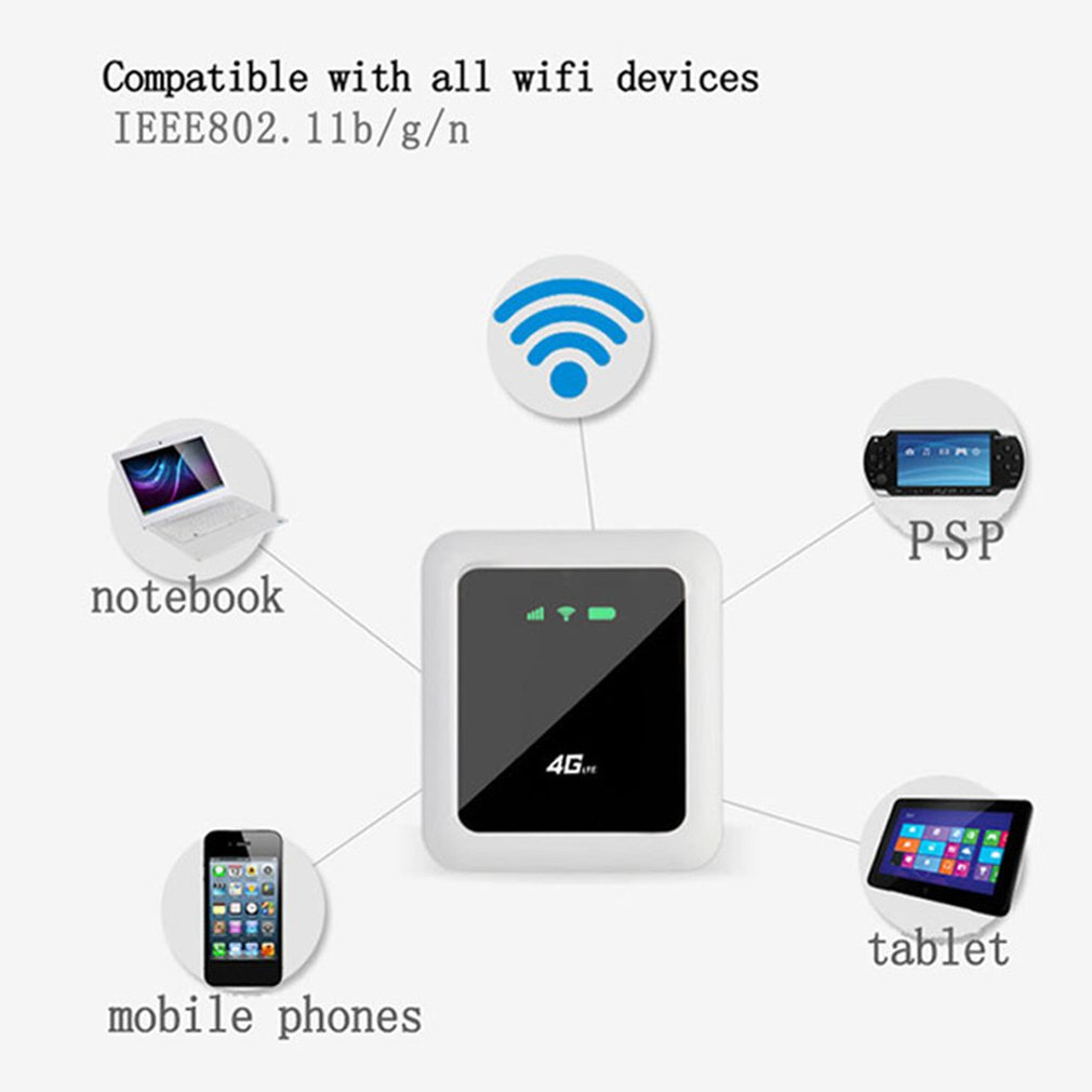 Q5 Portable Hotspot MiFi 4G Wireless Wifi Mobile Router Fast Speed Wifi Connection Device