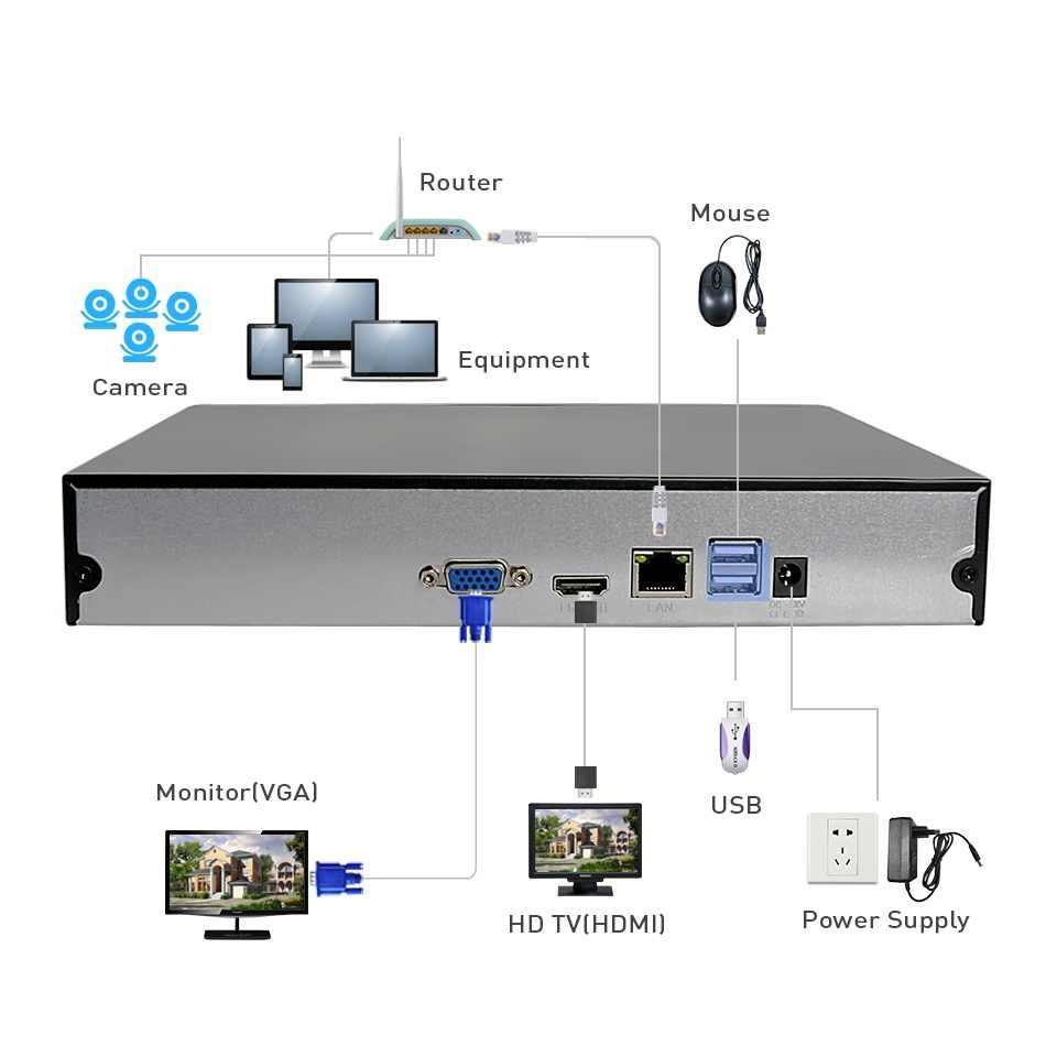 Hiseeu 8CH 16CH NVR pour système de caméra de sécurité Kit CCTV enregistreur vidéo réseau VGA HDMI sortie ONVIF 2.0 pour 1080P caméra IP P2P