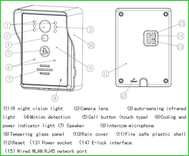 Saful wifi ip video door phone intercom system supporting android 10 qq20150421204939 qq20150421204548 ccuart Choice Image