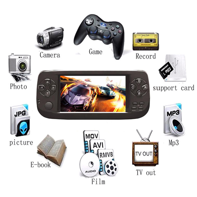 Купить с кэшбэком New 64 Bit 4.3 Inch Built-in 3000 Games PAP K3 For CP1/CP2/GBA/FC/NEO/GEO Format Games Portable HD Handheld Video Game Console