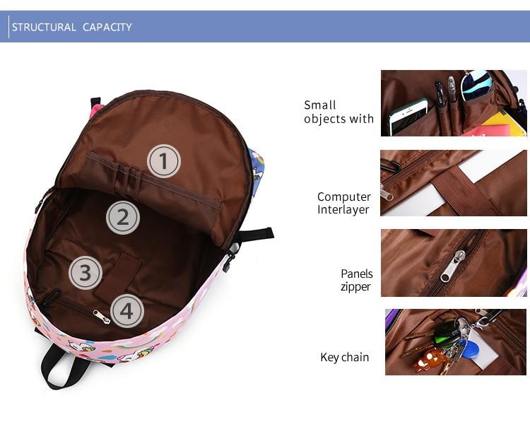 Unicorn 3D Printed Casual School Backpack Women Set 22