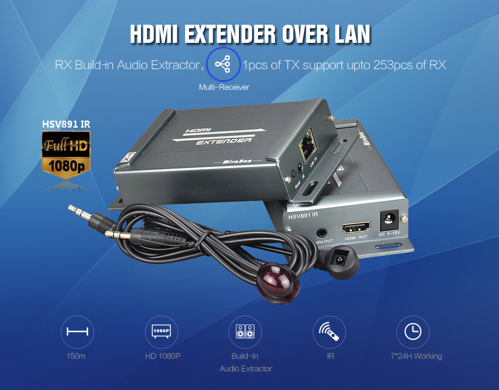 MiraBox HSV891 IR HDMI Extender Support 1080p Full HD over Cat5 Cat6 RJ45 IR HDMI Transmitter and Receiver over IP TCP UTP (3)